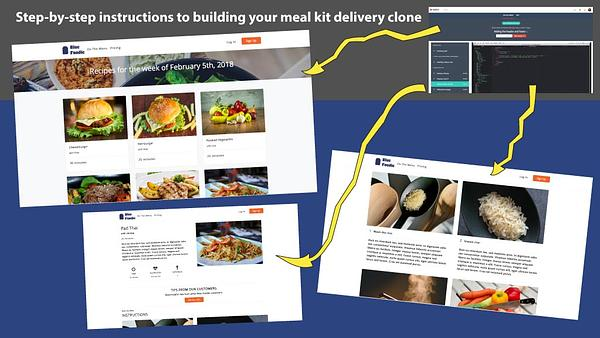Build Your Own Meal Kit Delivery Web App: Rails + Stripe